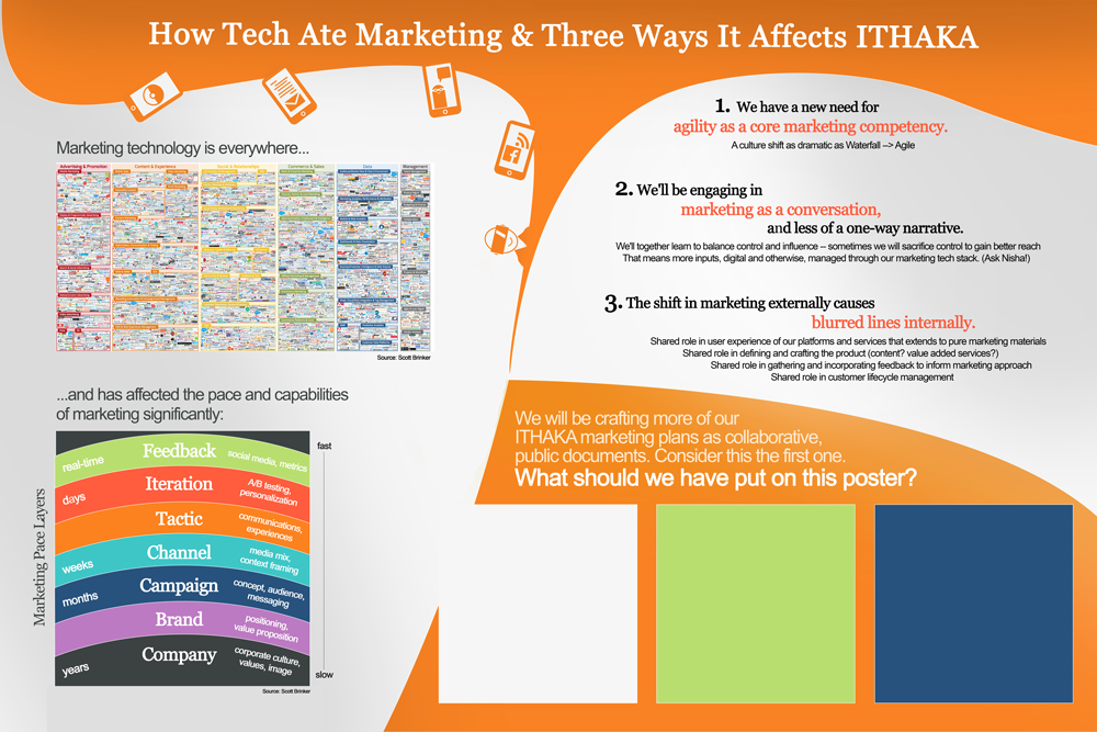 Tech-Ate-Marketing-Poster-small